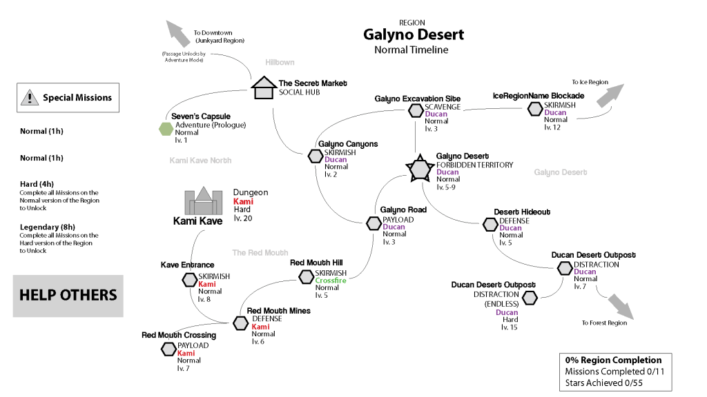 Very rough sketch of the Galyno Desert Region
